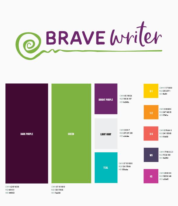 Bravewriter brand concepts